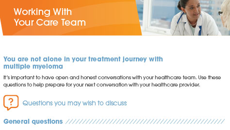 Starting the conversation with your healthcare team
